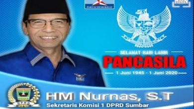 Photo of Pancasila Dalam Tindakan Melalui Gotong Royong Menuju Indonesia Maju